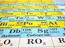 Фрагмент периодической таблицы Менделеева