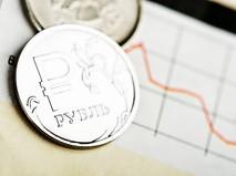 Курс рубля на международных фондовых биржах