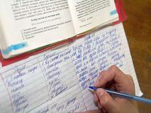 Урок украинского языка
