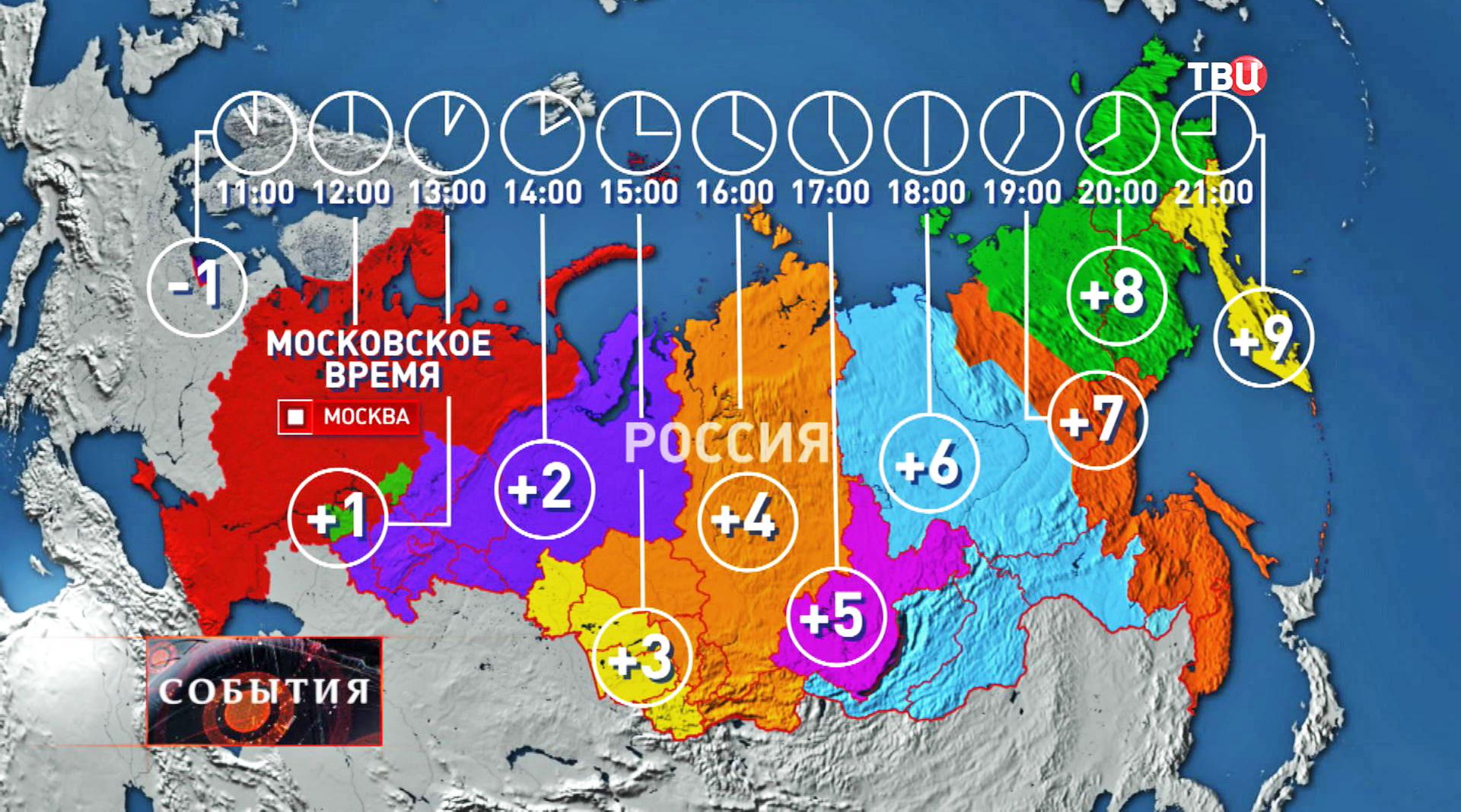 Временные зоны России