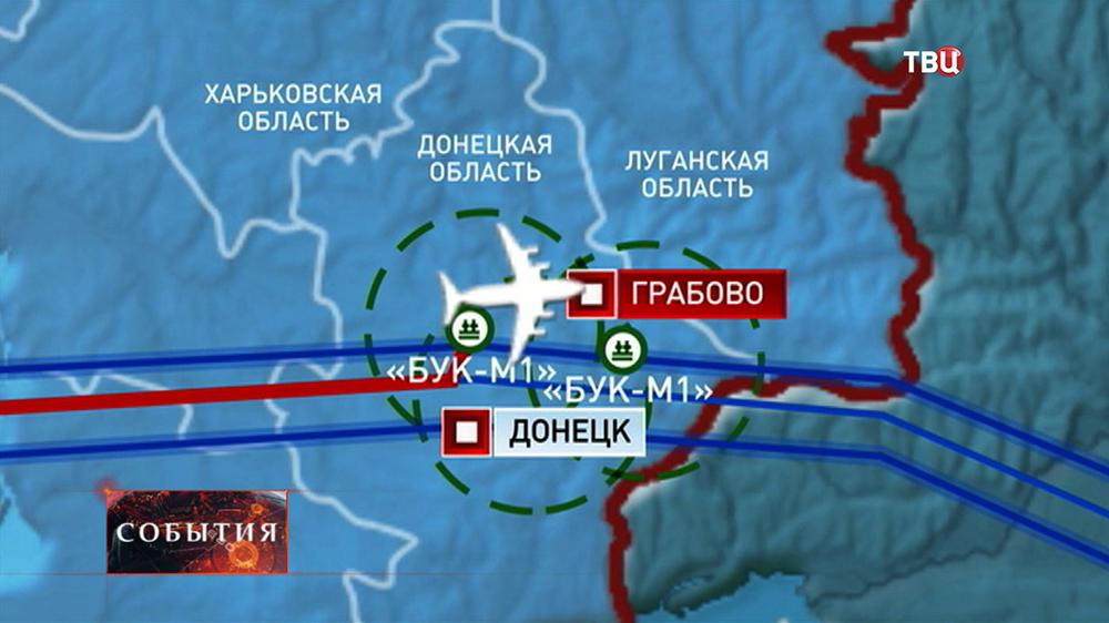 """Инфографика траектория полета пассажирского самолета """"Малайзийских авиалиний"""" Boeing 777 над Донецкой областью"""