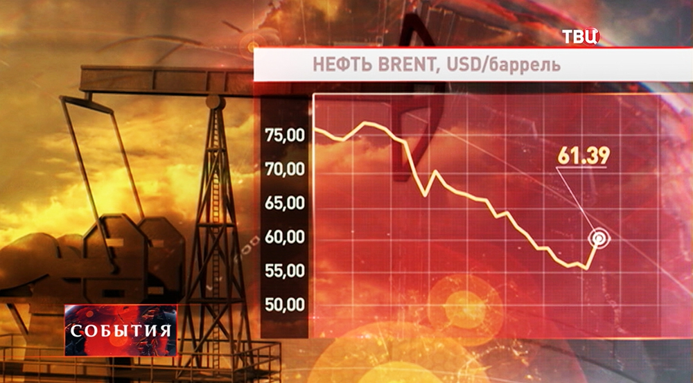 Торговля форекс цены нефть