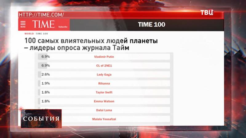 100 самым влиятельным людей планеты