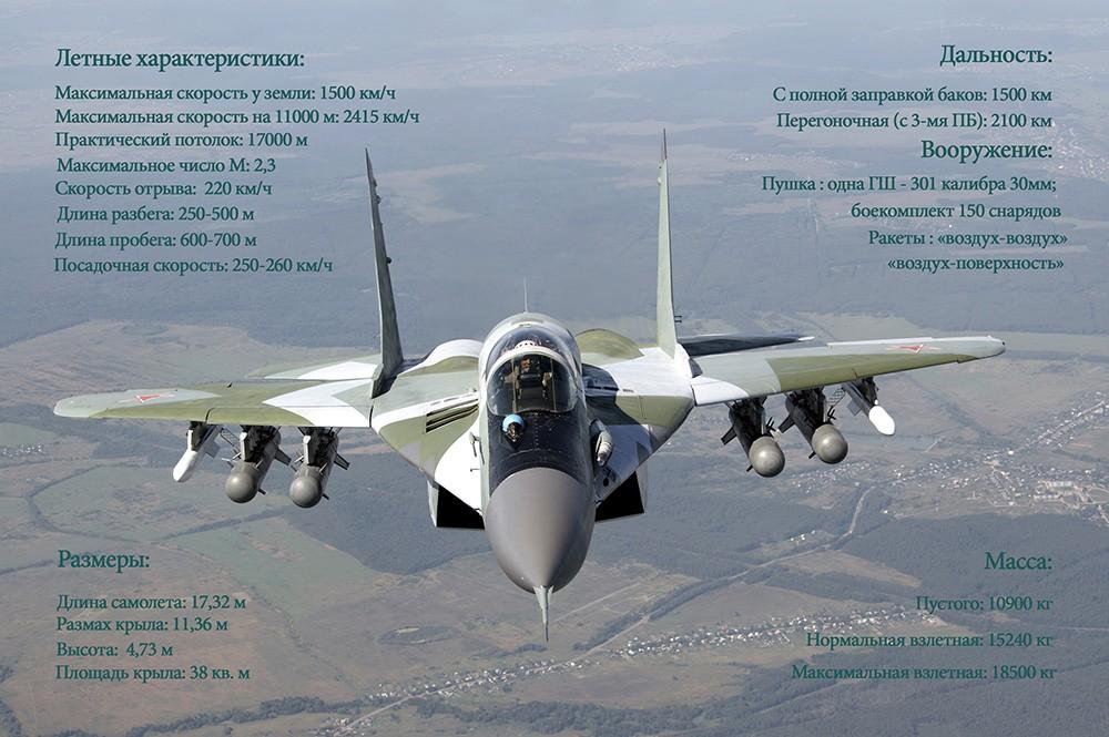 Характеристики истребителя МиГ-29