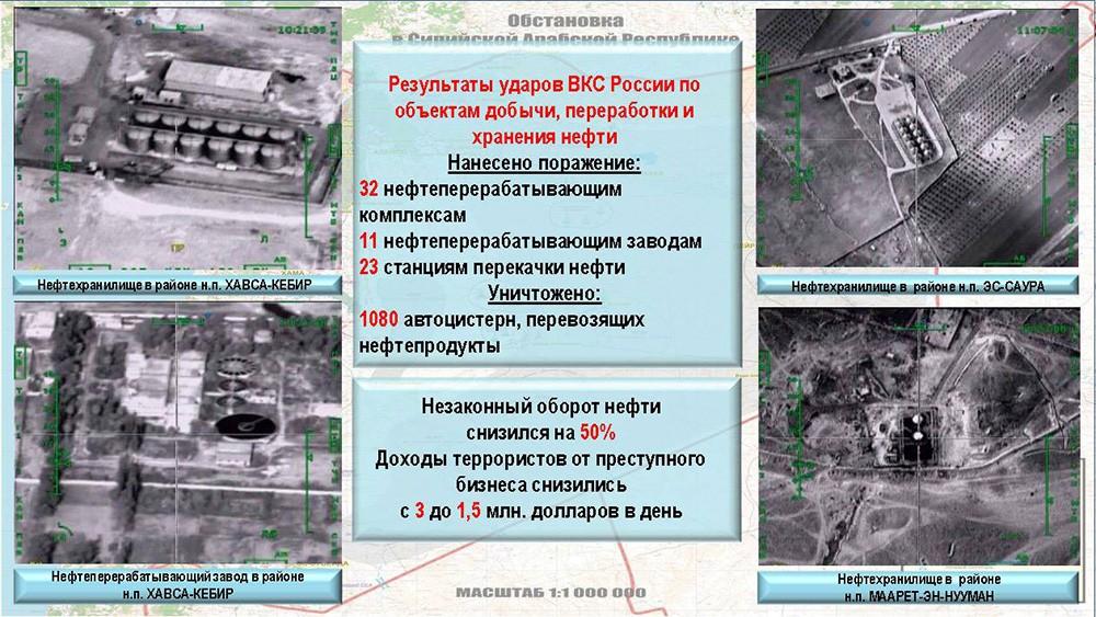 Результаты ударов ВКС России по объектам добычи, переработки и хранения нефти