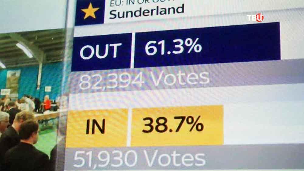 Результаты референдума по отделению Великобритании от Евросоюза