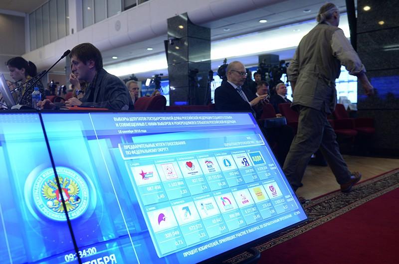 Предварительные результаты выборов в Госдуму России