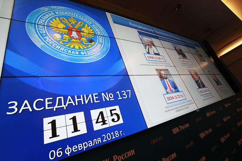 Информационный экран во время заседания Центральной избирательной комиссии России
