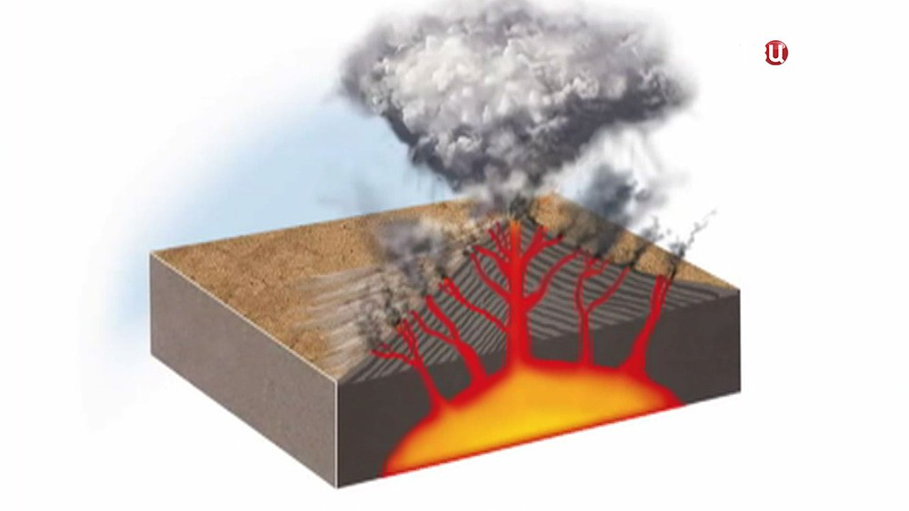 Модель супер-вулкана