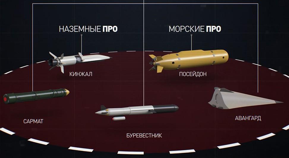 Новейшее российское оружие