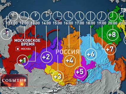 События Эфир от 01.07.2014 14:30
