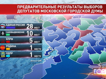 ГН Эфир от 15.09.2014 19:30