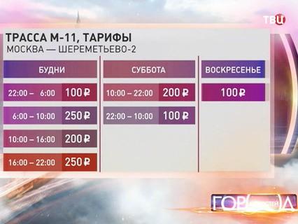 """""""Город новостей"""". Эфир от 21.10.2015 19:30"""