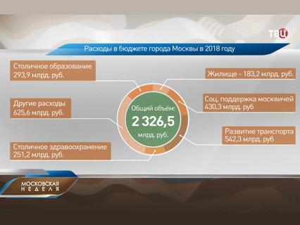 Московская неделя. Эфир от 15.10.2017