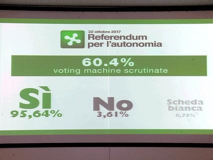 Итоги референдума в итальянских провинциях Венето и Ломбардии