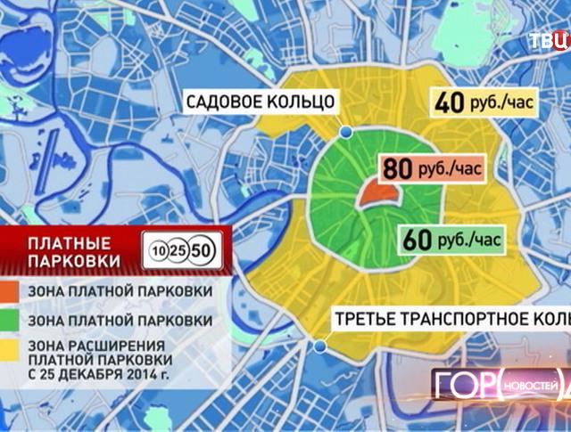 Стоимость парковки в Москве