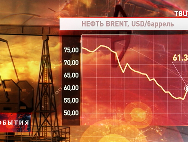 Цена на нефть марки Brent
