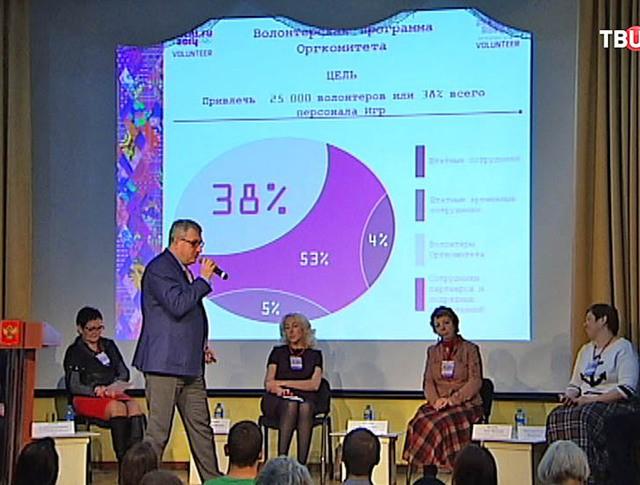 Форум школьного добровольчества