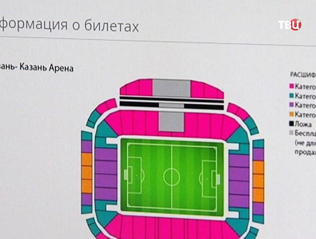 Сайт по продаже билетов на Кубок конфедераций