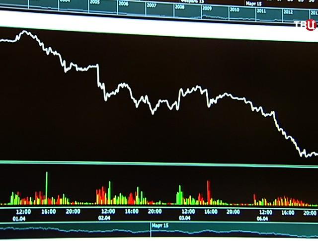 График биржевых индексов
