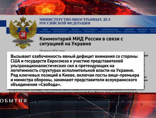 Комментарий МИД России в связи с ситуацией на Украине