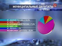В центре событий с Анной Прохоровой Эфир от 23.06.2013
