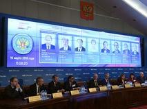 Предварительные результаты голосования на выборах президента России
