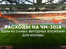 Доходы Москвы во время ЧМ-2018
