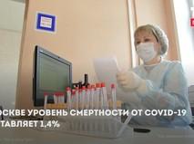 Уровень смертности от коронавируса