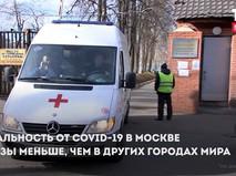 Летальность от коронавируса в Москве