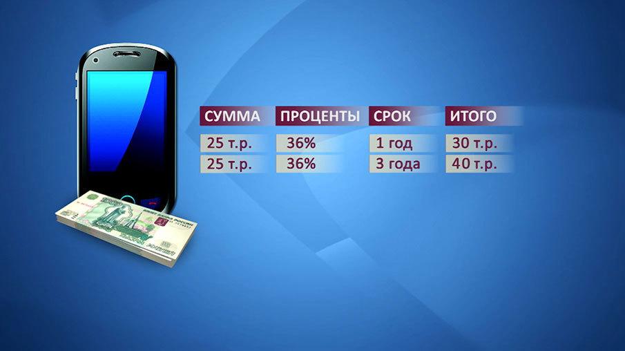 где занять 300000 рублей срочно