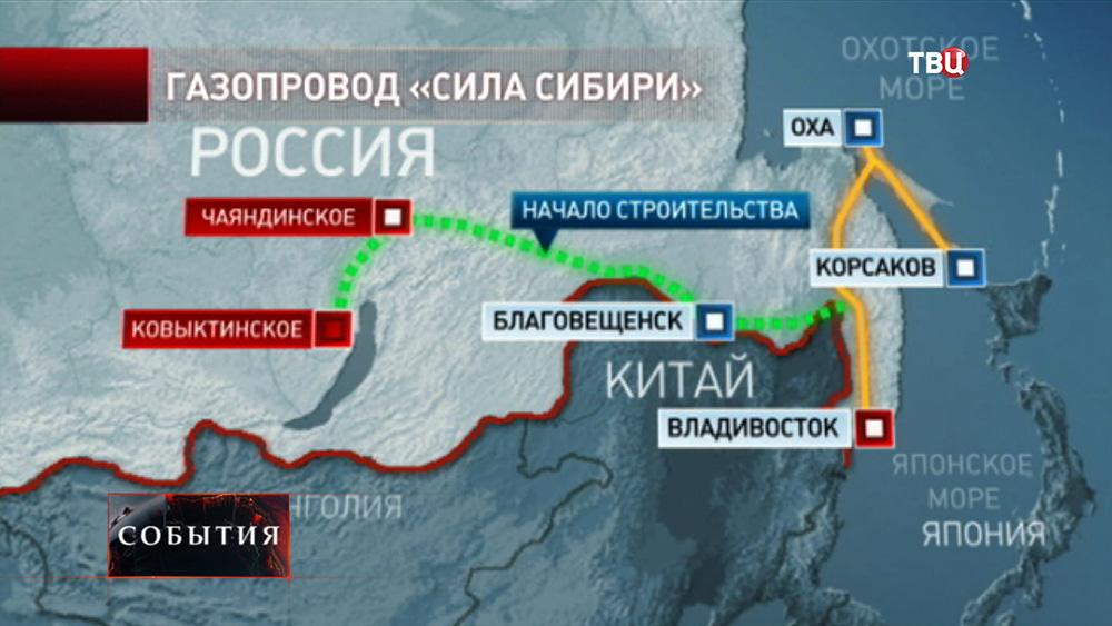 """Строительство газопровода """"Сила Сибири"""""""