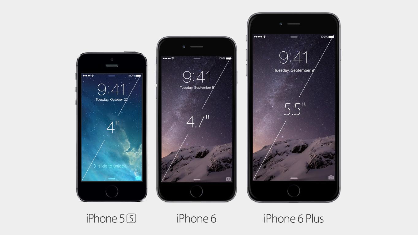 Сравнение iPhone 6 и 5s