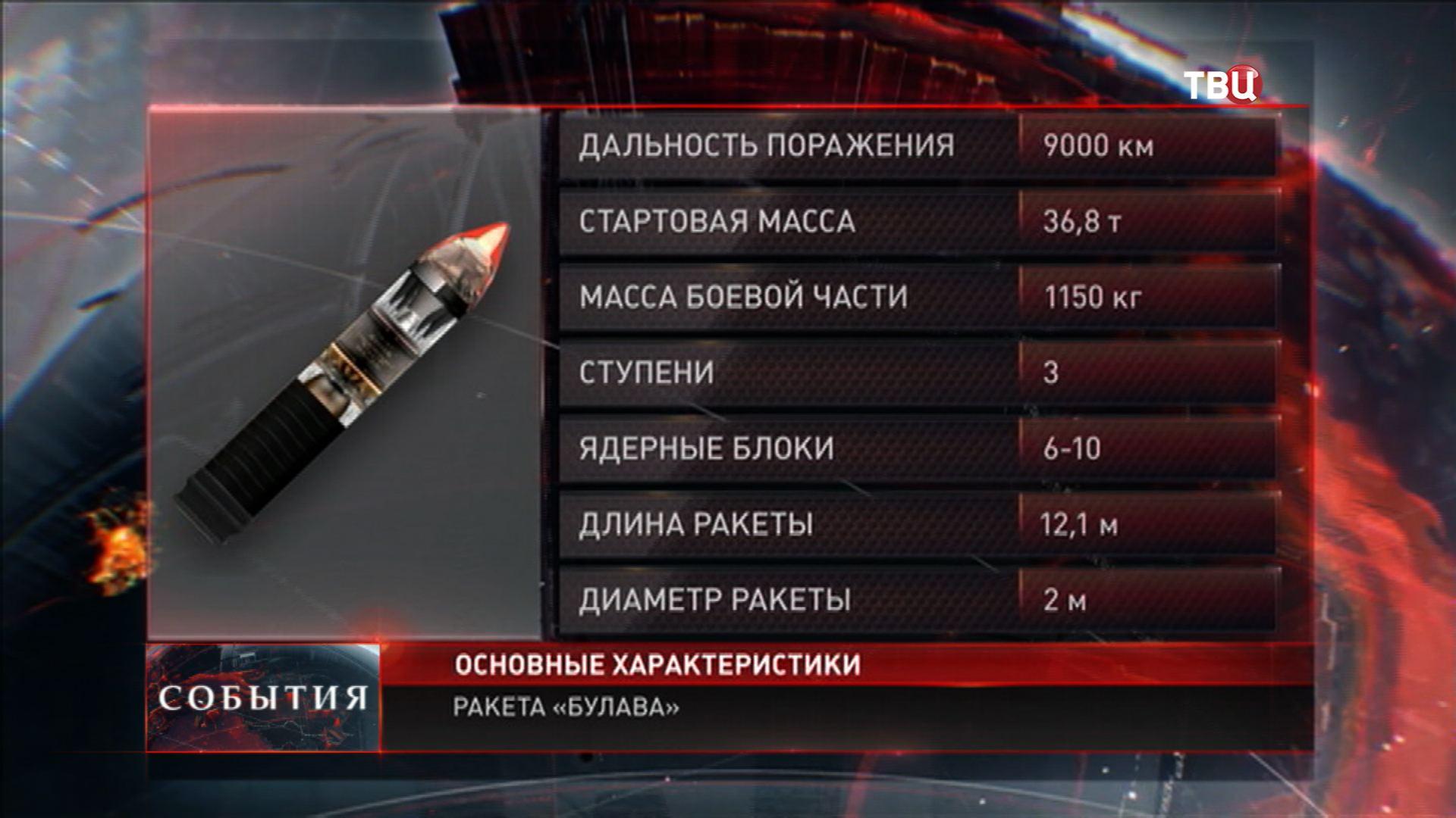 """Основные характеристики ракеты """"булава"""""""