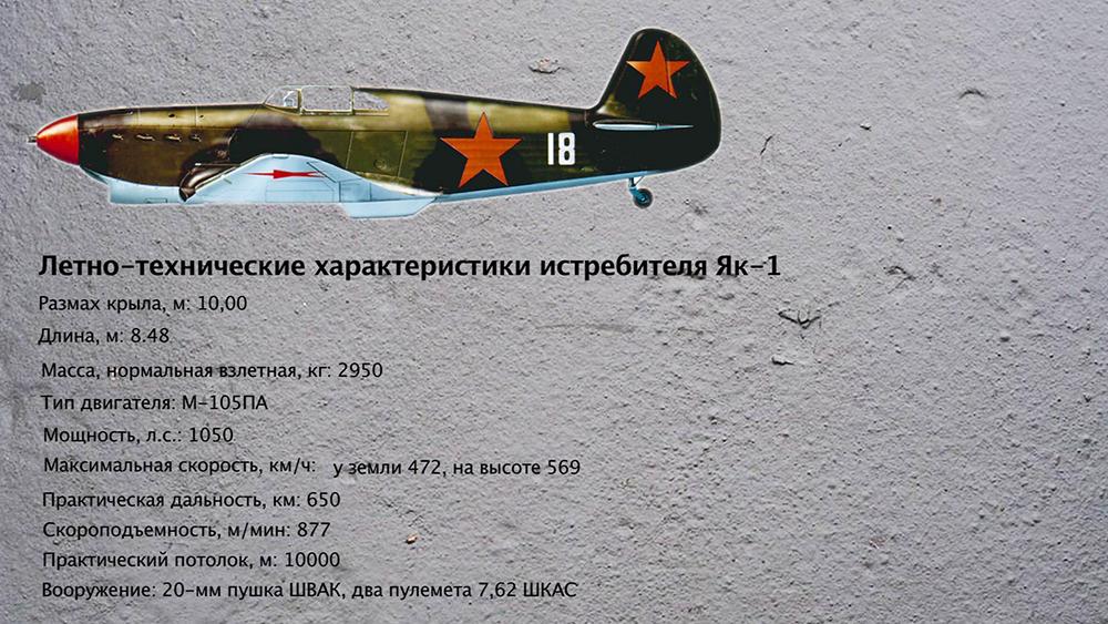 Летно-технические характеристики истребителя Як-1