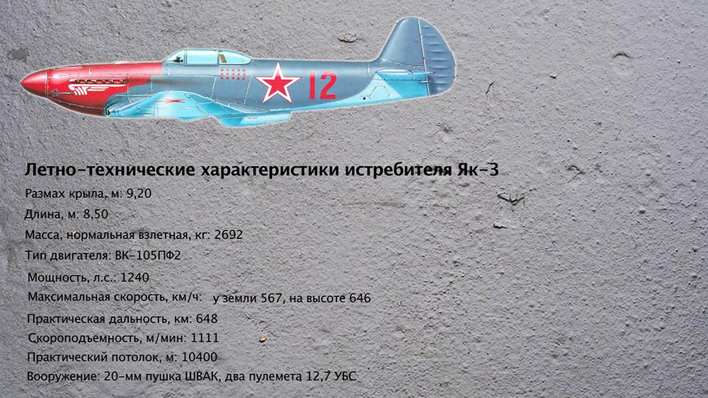 Летно-технические характеристики истребителя Як-3