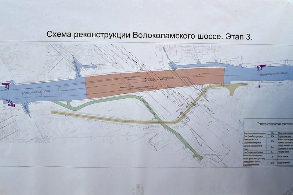 Схема реконструкции Волоколамского путепровода