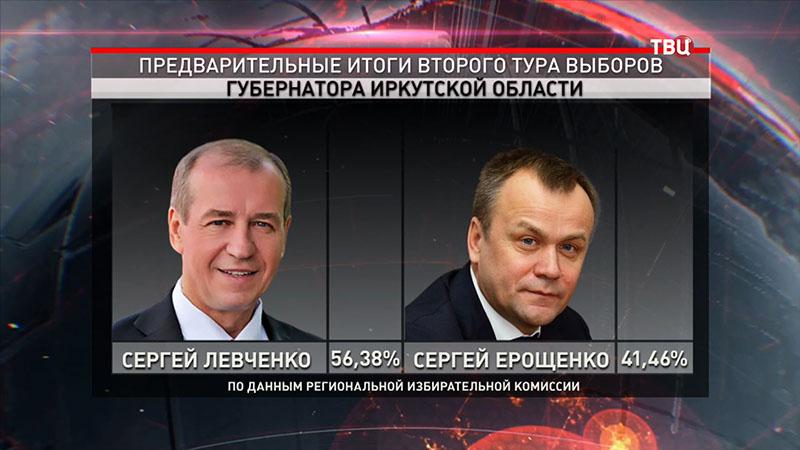 Сергей Левченко и Сергей Ерощенко