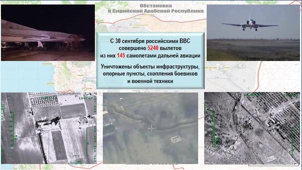 Итоги деятельности российских ВКС в Сирии в 2015 году