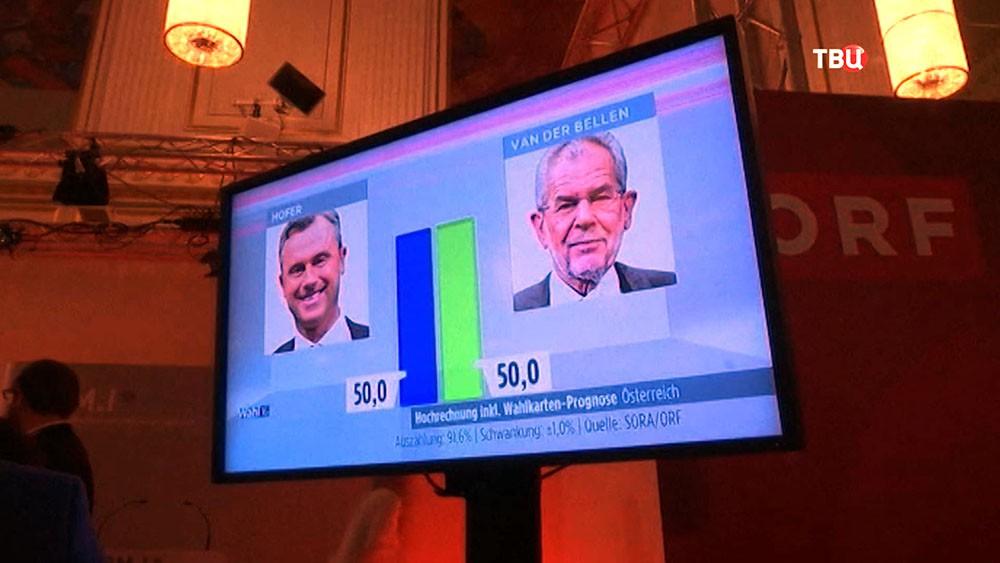 Итоги президентских выборов в Австрии
