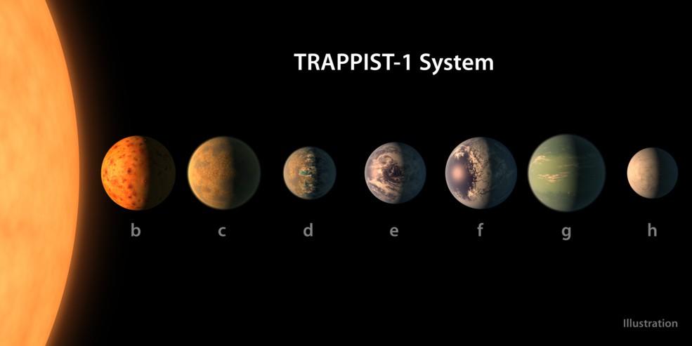 Землеподобные планеты