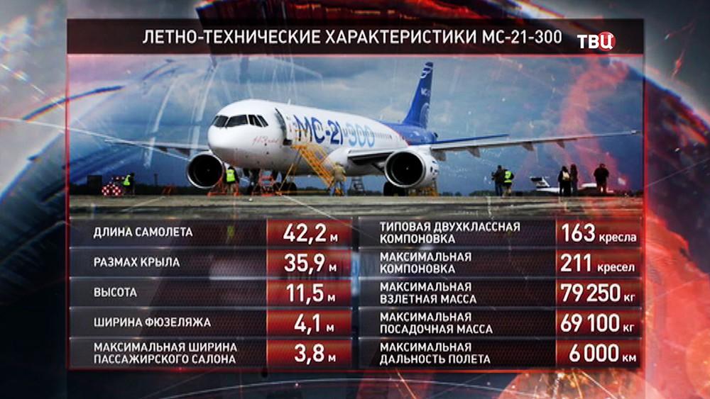 Лётно-технические характеристики самолета МС-21-300