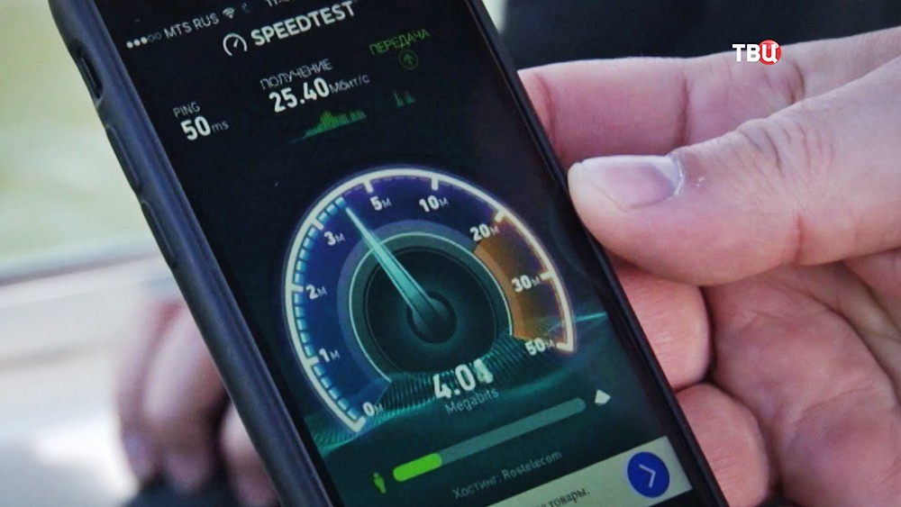 Скорость сети Wi-Fi