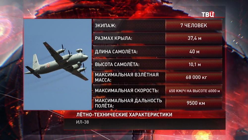 Лёто-ехнические характеристики самолёта Ил-38