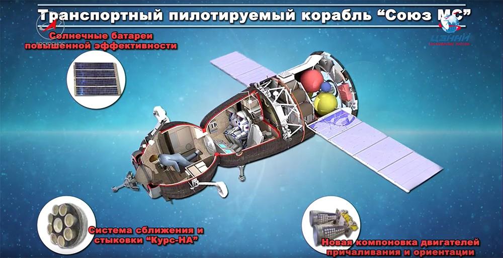 """Модель транспортного пилотируемого коробля """"Союз МС"""""""