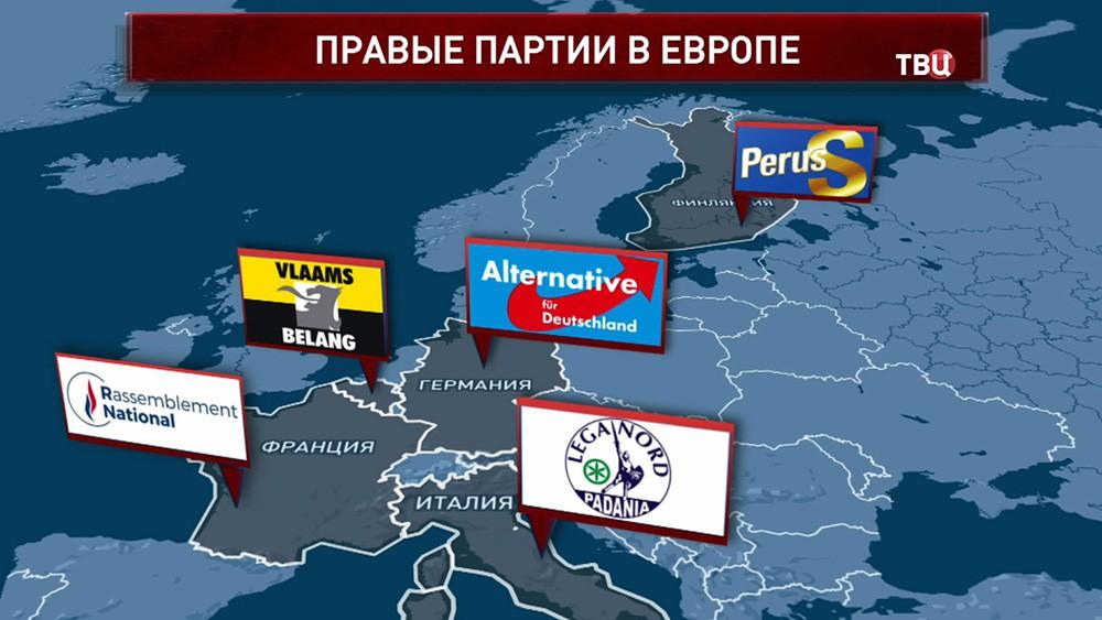 Правые партии в Европе