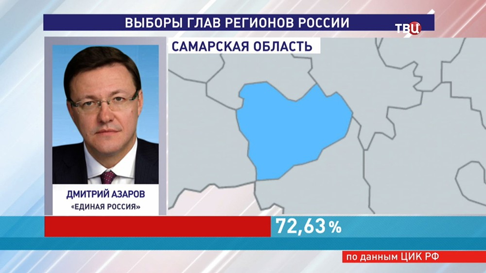 Глава Самарской области Дмитрий Азаров