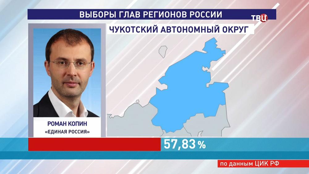 Глава Чукотского АО Роман Копин