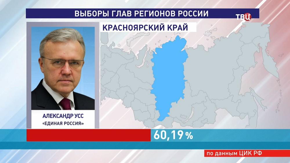 Глава Красноярского края Александр Усс