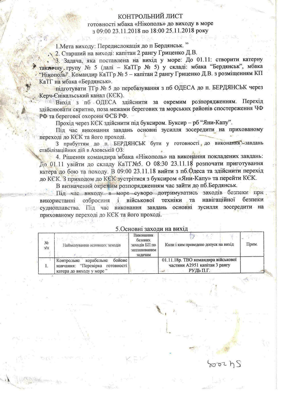 """Контрольный лист готовности корабля """"Никополь"""" к выходу в море"""